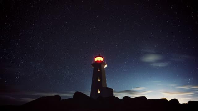 leuchtturm in den stars - leuchtturm stock-videos und b-roll-filmmaterial