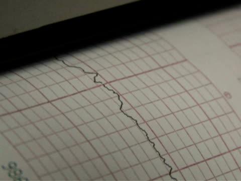 Line Graph Printing 1 video