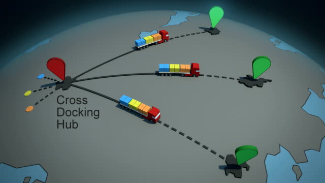 load consolidation strategies - hub and spoke cross-docking video