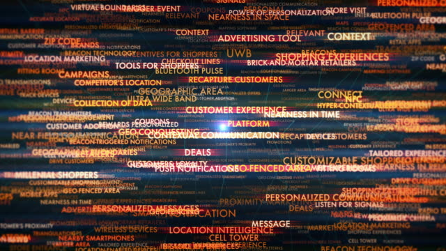 Location Marketing Terms