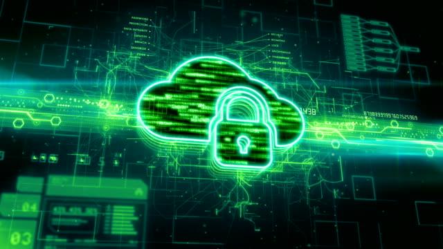 緑の抽象的な背景の雲アイコンをロック - ウイルス対策ソフト点の映像素材/bロール