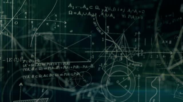 Loopable Math Symbols Journey