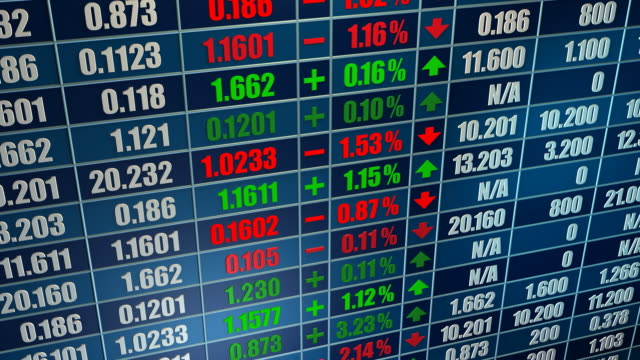 Loopable, Trading Board, Stock Market video