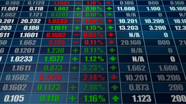 Loopable, Trading Board, Stock Market (Use banners for more) video