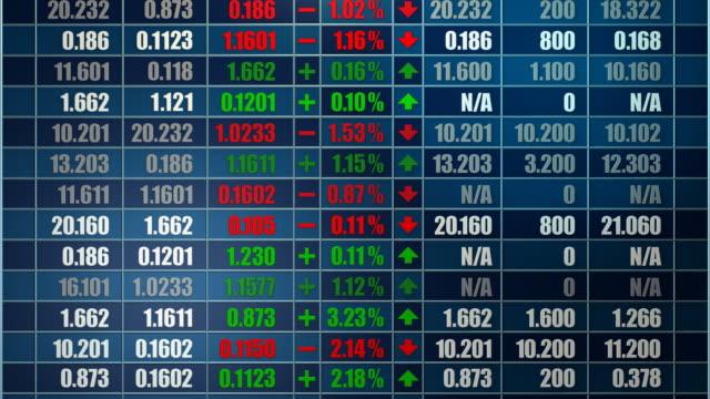 петли, табло котировок, фондовый рынок - табло котировок стоковые видео и кадры b-roll