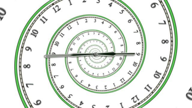 Looping Green Spiral Clock (HD) video
