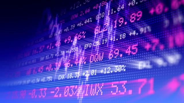 Looping stock exchange data - HD720p video