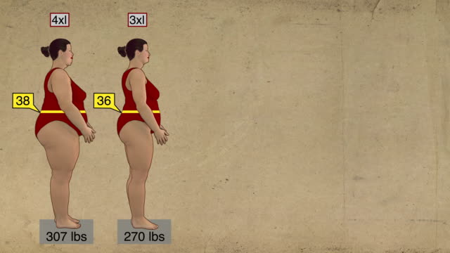 Losing weight info graphic retro style video