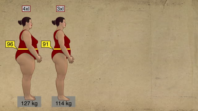 Losing weight info graphic retro style (metric version) video