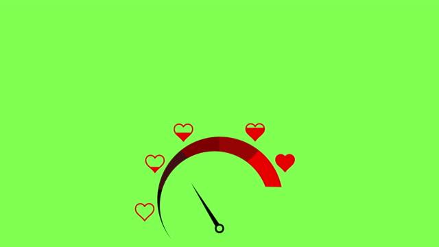 Love meter. Valentine's day card design element. video