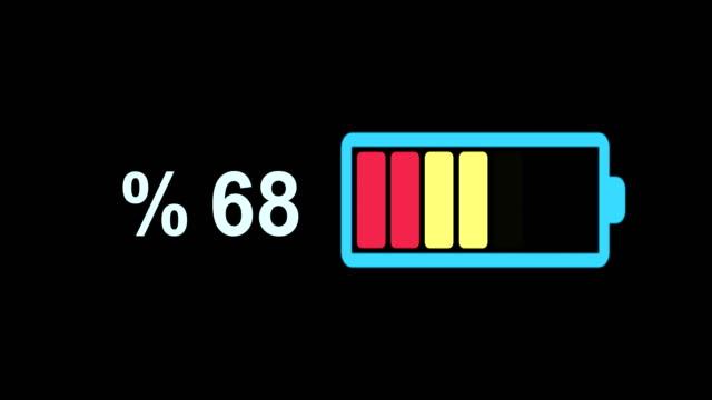 leere batterie animation 4k - niedrig stock-videos und b-roll-filmmaterial