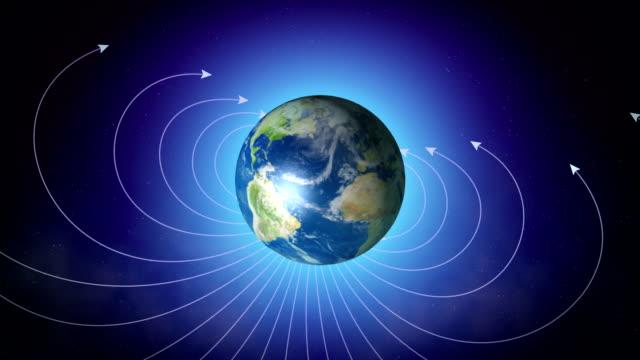 campo magnetico della terra - campo gravitazionale video stock e b–roll