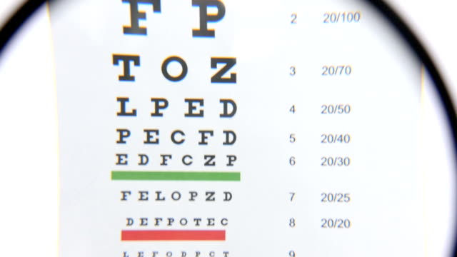 Magnifier Over Eye Chart Revealing Blurry Text video