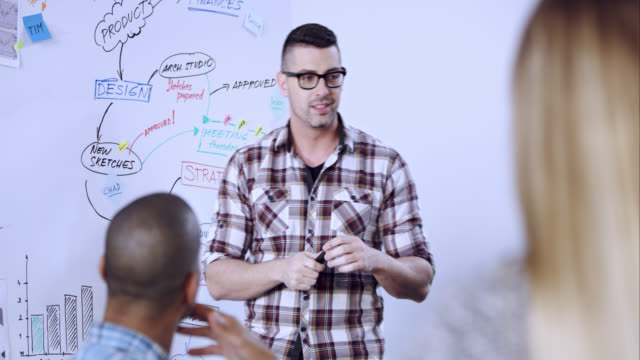 Man discussing the workflow on whiteboard with his startup team