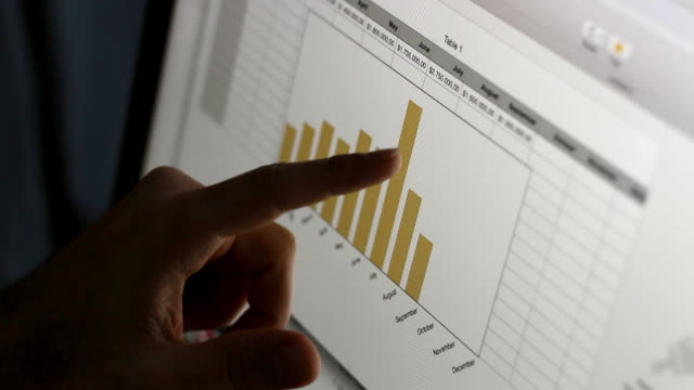 A man is indicating decrease in financial figures on a bar graph in computer screen
