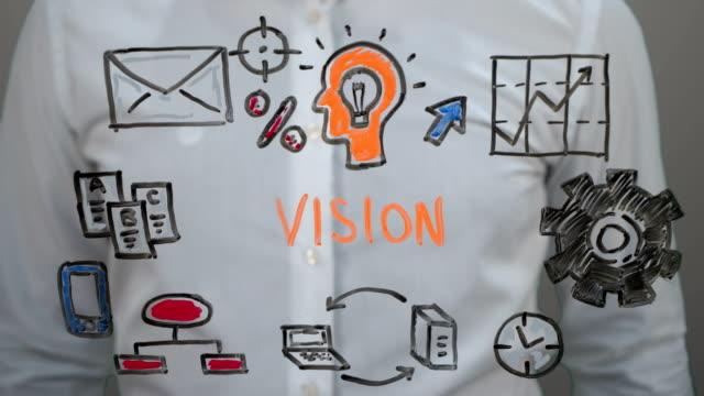 stockvideo's en b-roll-footage met man schrijven op transparante scherm, handschrift '' visie '' - bedrijfsstrategie