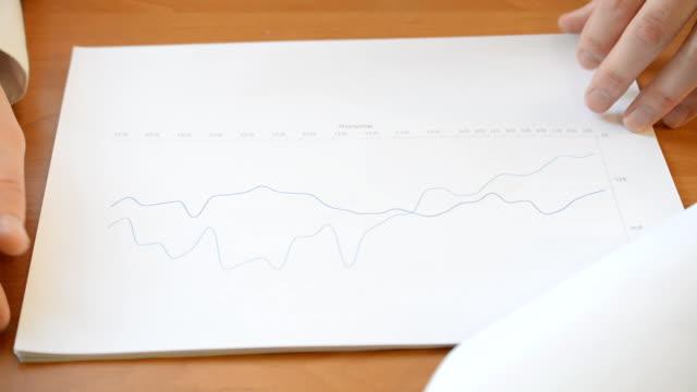 vídeos de stock, filmes e b-roll de mãos de mana verificando gráficos e gráficos financeiros - validação