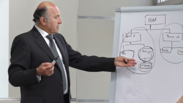 HD: Manager Sketching Business Models On A Board video