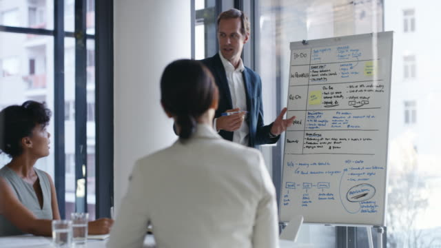 Managing a new project with the team 4k video footage of a businessman giving a presentation to his colleagues in an office whiteboard visual aid stock videos & royalty-free footage