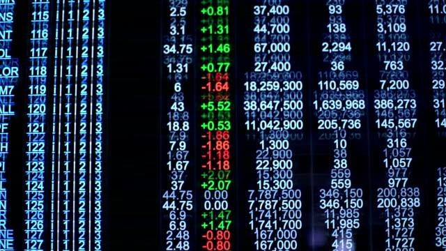 Market Analyse Data video