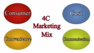 istock 4C Marketing Mix 1139107885