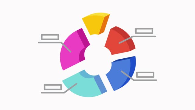 Marketing research icon. Pie chart Marketing research icon. Pie chart. Analysis of customer behavior. Methods of studying the target audience. Flat animation. survey icon stock videos & royalty-free footage