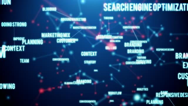 vidéos et rushes de termes marketing plexus - marketing