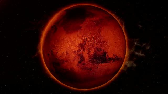 Mars Orbit – Video
