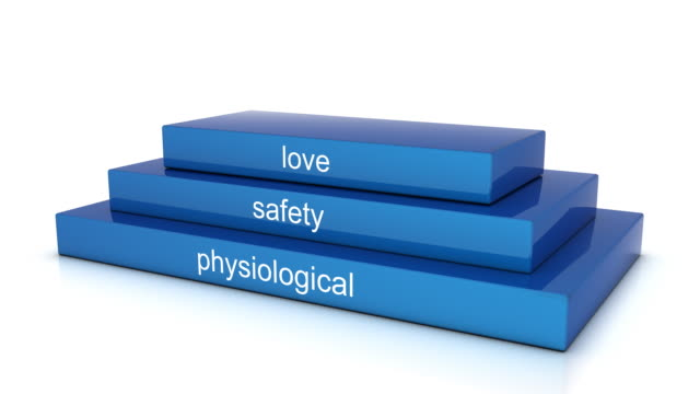 Maslow's hierarchy of needs video