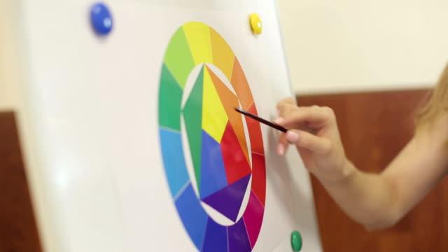 Master-Klasse auf die Mischung der Farben zur Auswahl von Itten – Video