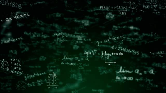 Mathematical Formulas Fly-Through video