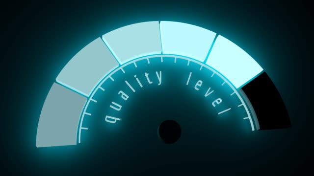 Measuring device concept