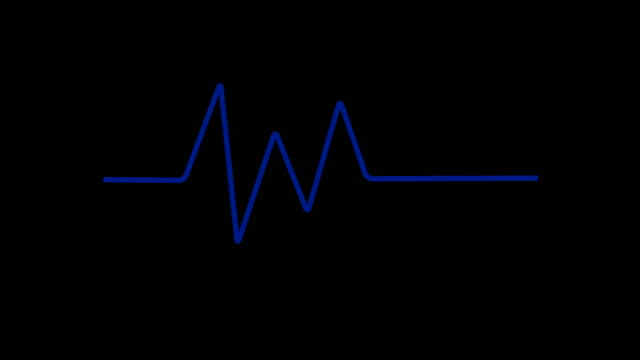 4K Medical ECG Concept Animation |Loopable