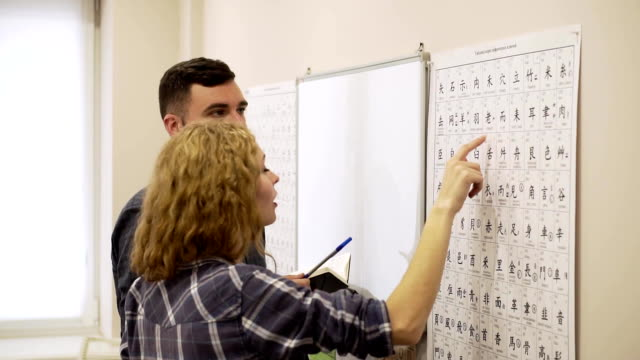 Medium shot of Guy and girl learn Chinese in the office video