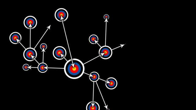 Meeting targets. Loops from 14:00 onwards.