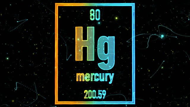 Mercury symbol as in the Periodic Table video