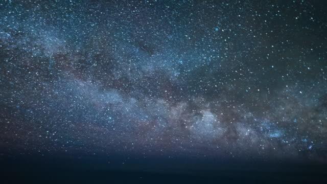Milky Way Aircraft POV Timelapse