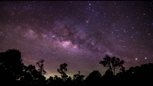 Milky Way and galaxy (Time lapse) video