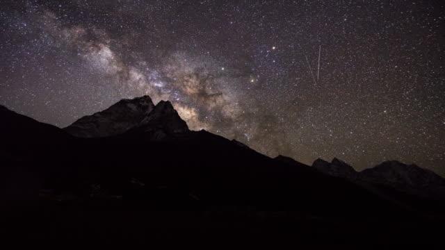 Milky way galaxy astronomy over Himalayan mountain range in Nepal.Nuptse mountain,Everest mountain and Ama Dablam mountain. video