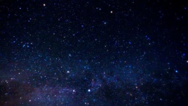 Milky Way Galaxy at Night. Perseid Meteor Shower video