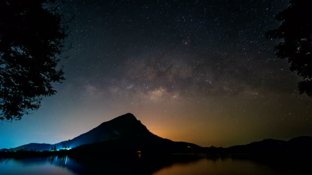 Milky Way Galaxy over Scenic Mountain and Lake, Time Lapse Video video