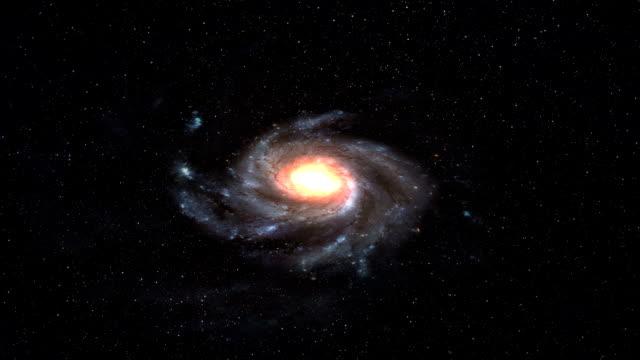 Milky Way Galaxy Space