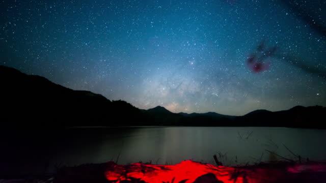 Milky way galaxy video