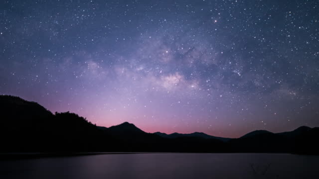 Milky way galaxy video