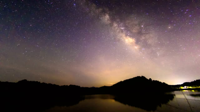Milky way in night sky 4K Time Lapse Video video