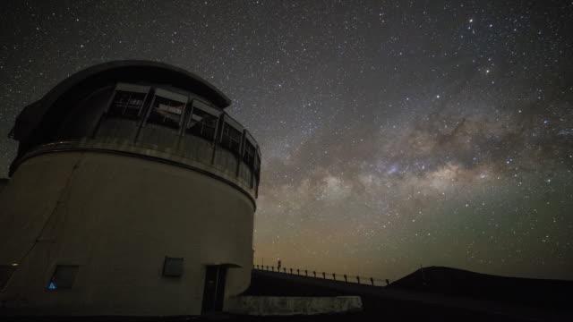 4K Milky Way Morning Time-lapse Night Sky HD video