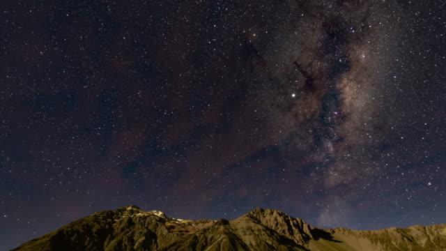 Milky Way Over Aoraki Mount Cook, Time Lapse Video
