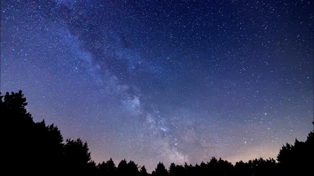 Bидео Млечный Путь Замедленная съемка красивые ночное небо