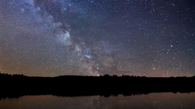 Bидео Млечный Путь Замедленная съемка отражение на озеро