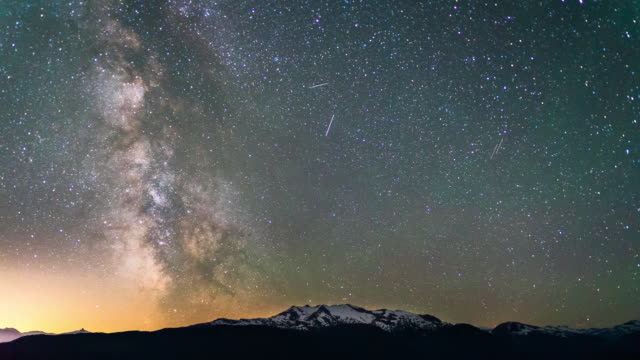 Milky Way Time Lapse Stars Over Mountains